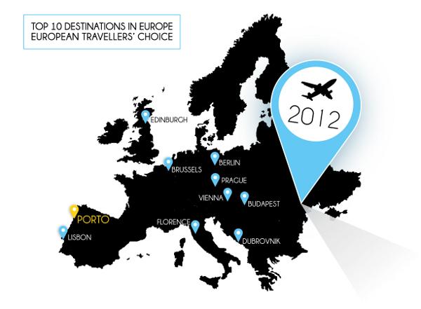 ganadores mejor destino europeo 2012
