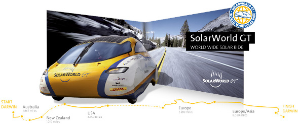 coche solar para viajar